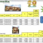 Camella Carcar – Can-Asujan, Car-car City, Cebu