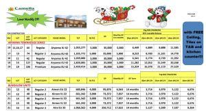 Camella Carcar price 2 Dec. 15, 2017