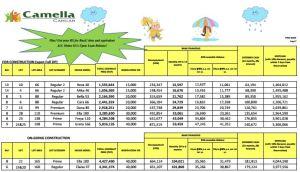 Camella Carcar price 2 Sept. 2017