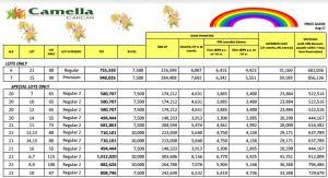 Camella Carcar price 3 Sept. 2017