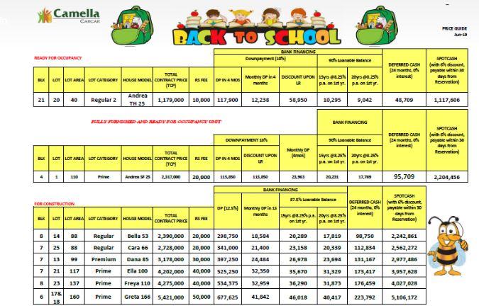 Camella carcar price 1 june 2019
