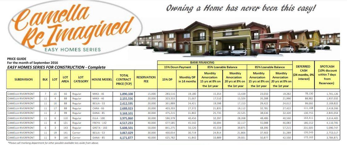 riverdale-new-price