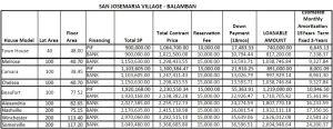 SJMV Toledo price 3 march