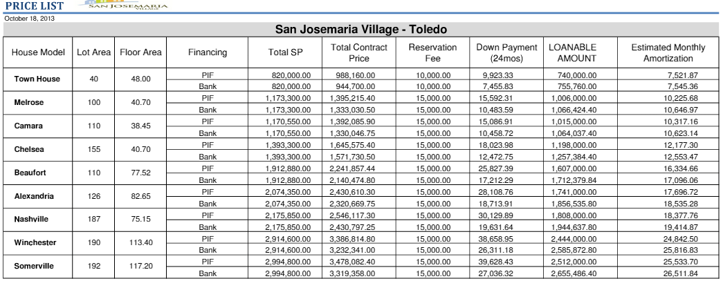 San Jose Maria Village Toledo