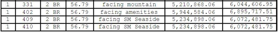 Amalfi bldg 3 425