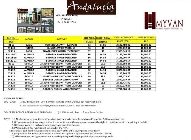 Andalucia price april 2018