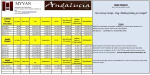 Andalucia price aug. 2017 2