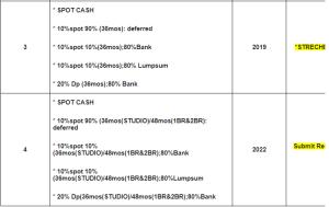 Avida payment term 2