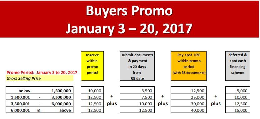 avida-promo-price-2017