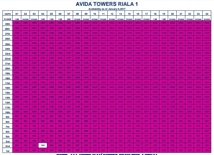 avida-tower-1-available-2017-jan