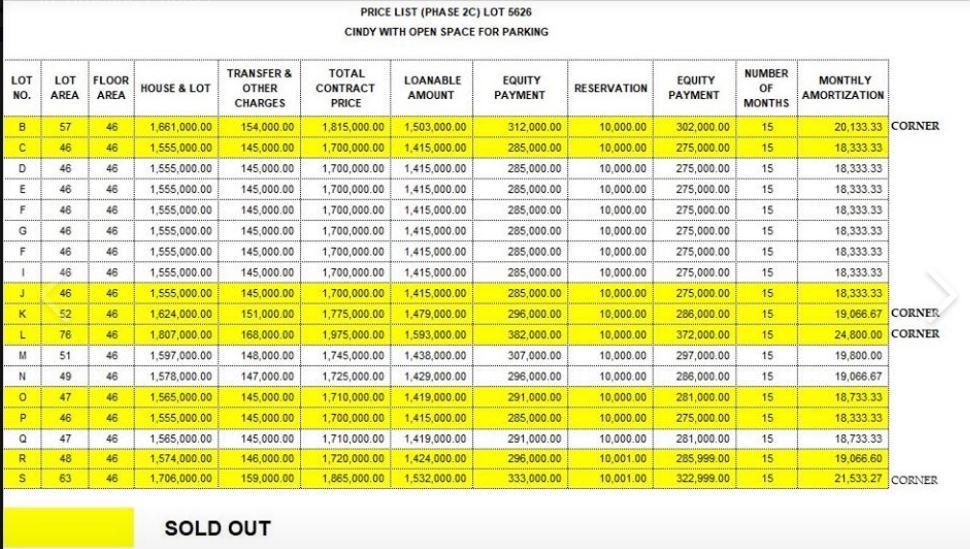 Azalea price 1 jan. 13, 2020