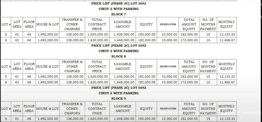 Azalea price 2 jan. 15, 2020