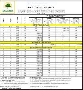 Eastland price july 1