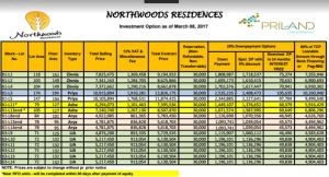 Northwood price march