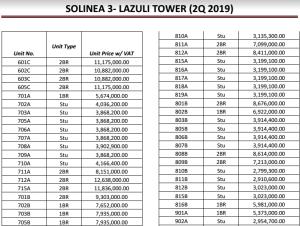 Solinea 3 705B