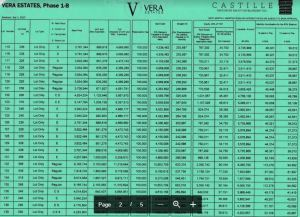 Vera Estate price 2 Sept. 2017