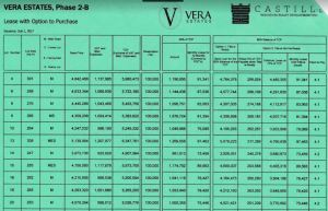 Vera Estate price 5 Sept. 2017