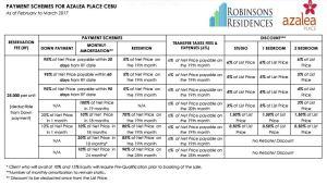 Azalea Place price 1 April