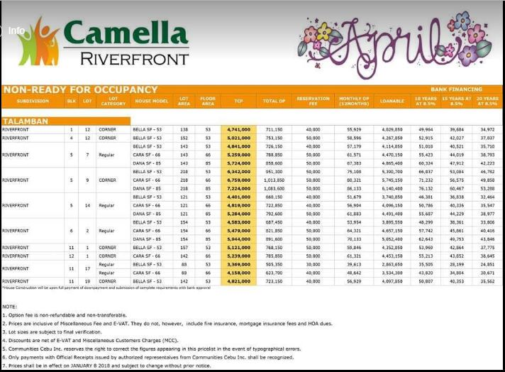 Riverfront price 1 April 2019