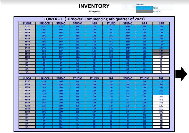 Tambuli Inventory May 2018