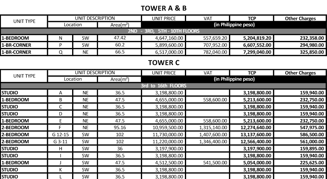 Tambuli Tower A & B price