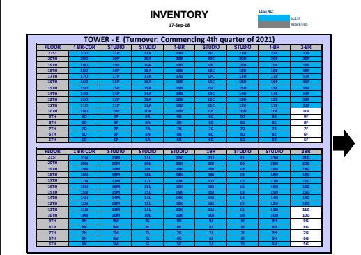 Tambuli inventory 1 Sept. 2018