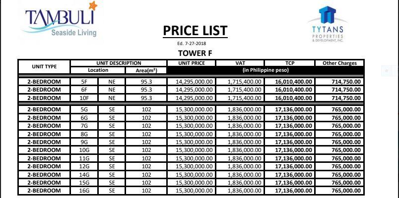 Tambuli price 1 Sept. 2018