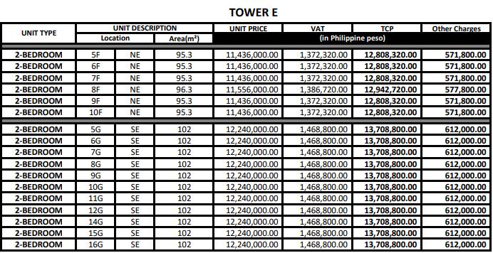 Tambuli price tower E 2018