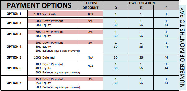 Tambuli price tower f 2018 rate