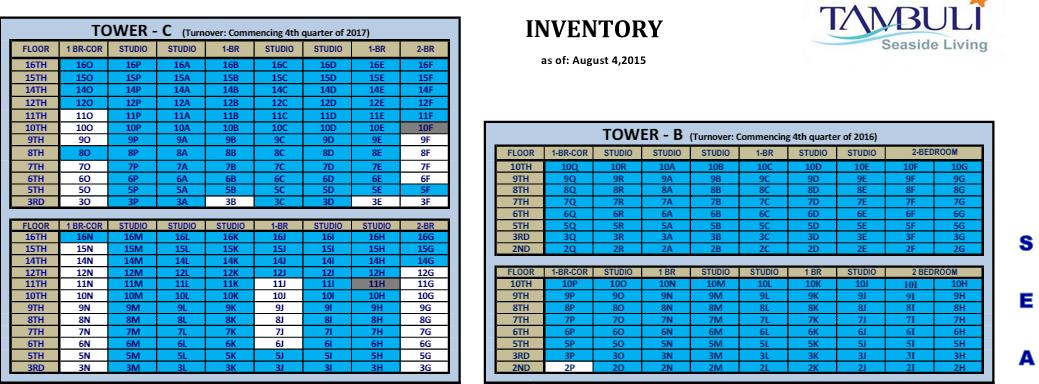 tambuli inventory 1