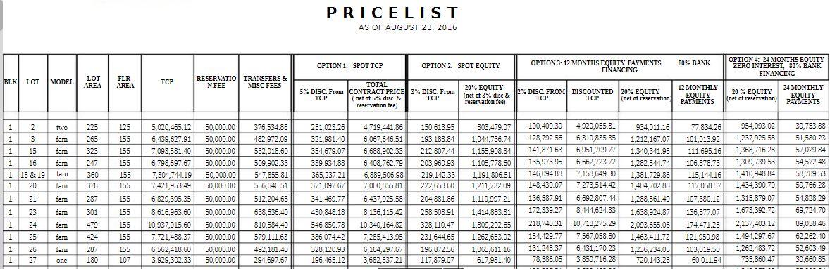 aduna-price-jan-27