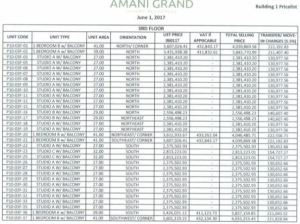 Amani Residences price 3 june 2017