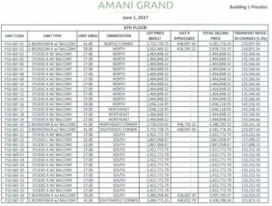 Amani Residences price 5 june 2017