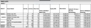 Anami Homes north price 1 march