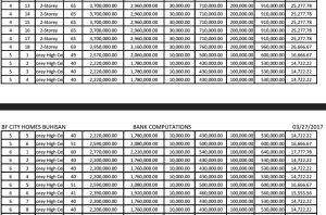 BF Homes Buhisan price 3 march 2017.