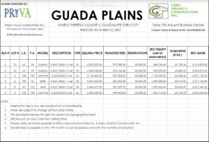 Guada Plains price may