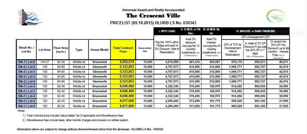 The Crescent Ville Minglanilla price nov. 2018