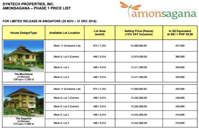 Amonsagan price jan 1
