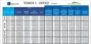 Baseline Tower 1 Office price 1 Feb. 2018