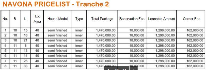 Navona Tranche 2 price new