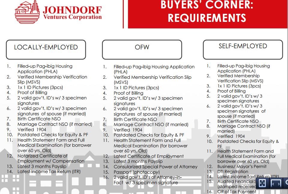 Navona buyers requirements