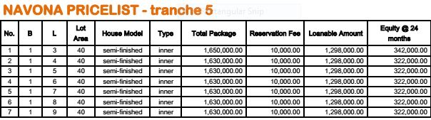 Navona price may 2016 tranche 5 - 1