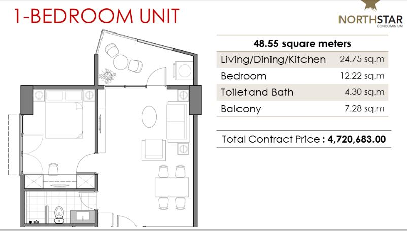 Northstar 1 bedroom price