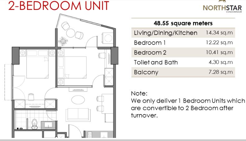 Northstar 2 bedrooms price