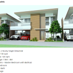 88 Summer Breeze Subdivision in Talamban, Cebu