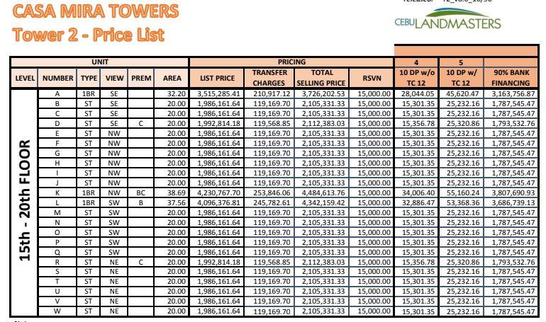 Casa Mira Tower price 3 oct. 8, 2019