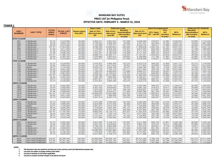 Mandani bay price list