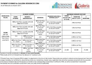 Robinson Galleria price 1