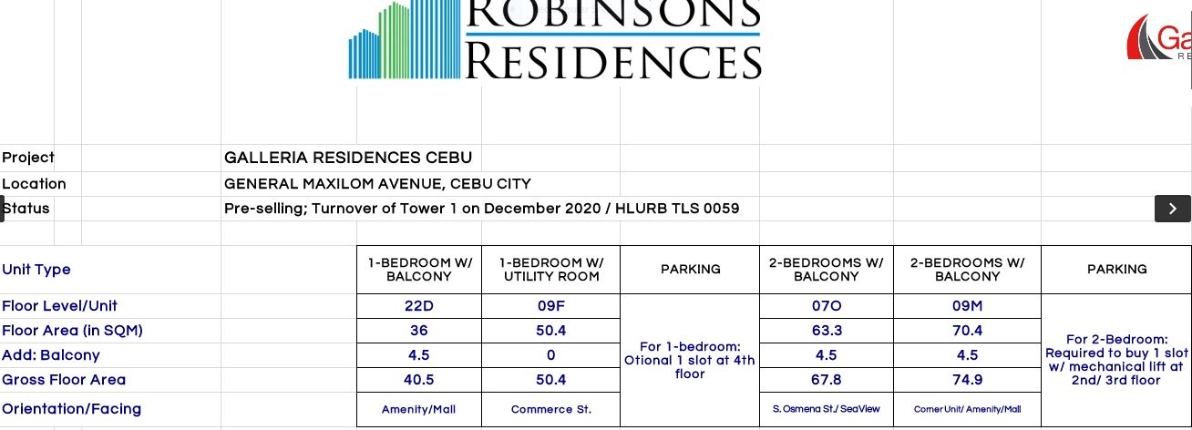 Robinsons Residences price 1