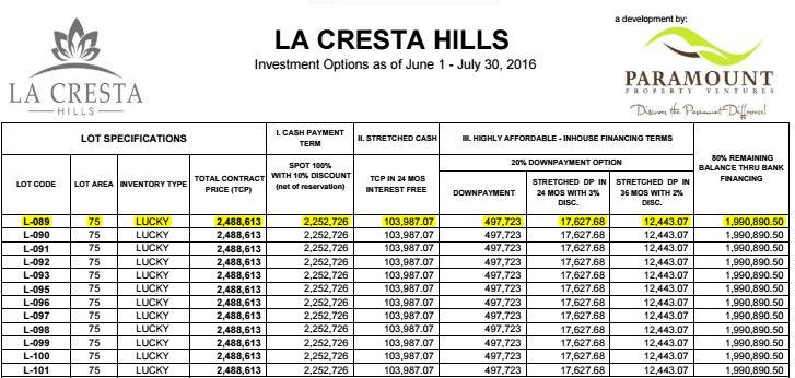 La Cresta price 3 2016